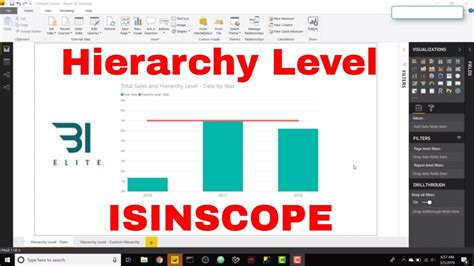 DAX for Power BI - Determining Hierarchy Level (ISINSCOPE