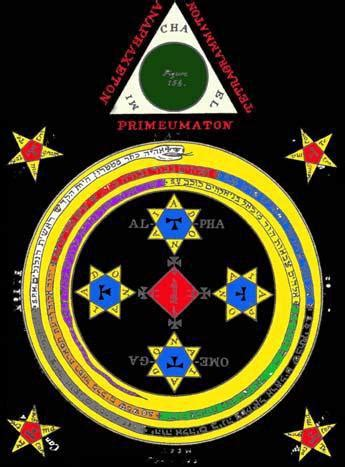 Thelemapedia: The Encyclopedia of Thelema & Magick | Ars