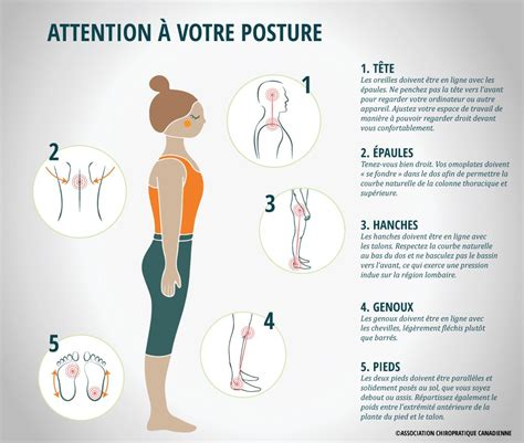 INFOGRAPHIQUES - Canadian Chiropractic Association (CCA