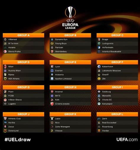 Europa League draw: Arsenal and Everton face challenging