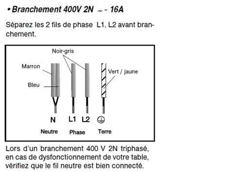 Branchement plaque induction sur deux phases
